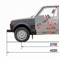 Сколько весит кузов нивы 2121 пустой
