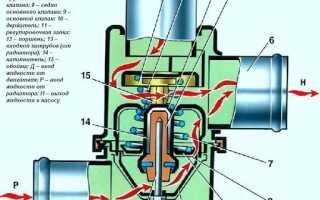 Какой поставить термостат на ваз 21214