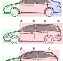 Тип закрытого автомобильного кузова