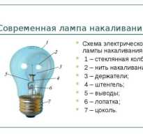Какой цоколь имеет лампа накаливания 500 вт