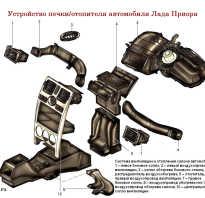Мотор отопителя приора с кондиционером халла