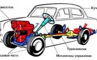 Из каких деталей состоит автомобиль