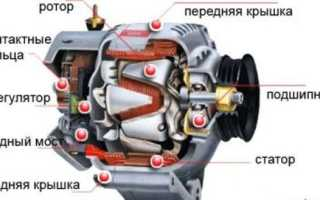 Проверка диодного моста генератора ваз 2110 мультиметром