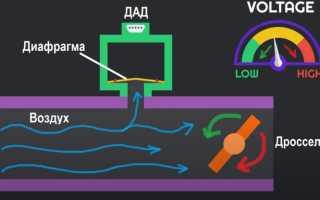Признаки неисправности датчика абсолютного давления воздуха