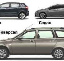 Схема кузовных деталей автомобиля