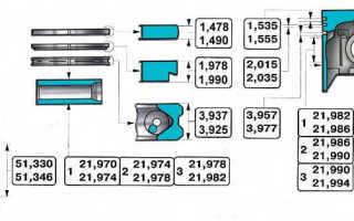 Размеры поршней ваз 2110 8 клапанов